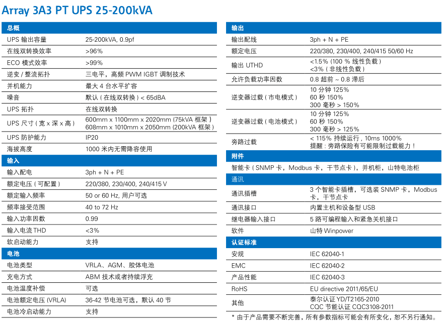 山特新一代模块化UPS ARRAY 3A3 PT